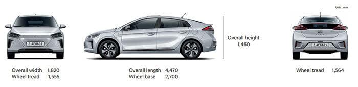 Габариты и размеры Hyundai IONIQ Electric