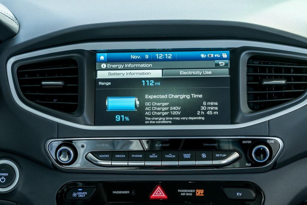 Фотография экоавто Hyundai Ioniq Electric - фото 41
