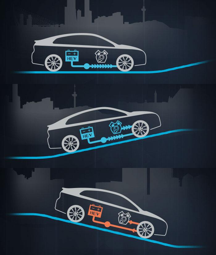 Схемы работы электрического и бензинового двигателей Hyundai IONIQ Hybrid