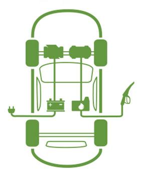 Схема работы плагин-гибридного автомобиля (Plug-in Hybrid)