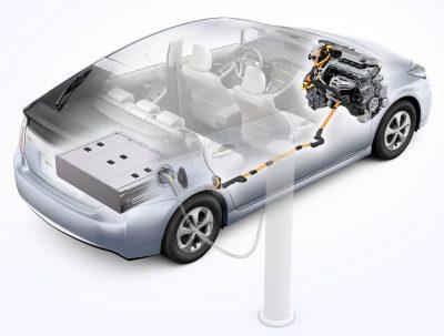Схема работы Toyota Prius PHEV