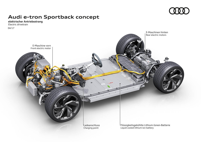 Трансмиссия Audi e-tron Sportback