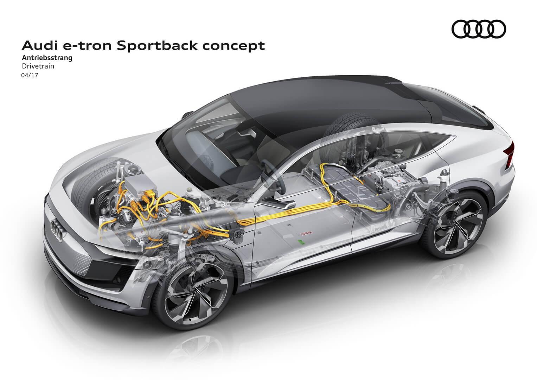 Силовая установка Audi e-tron Sportback