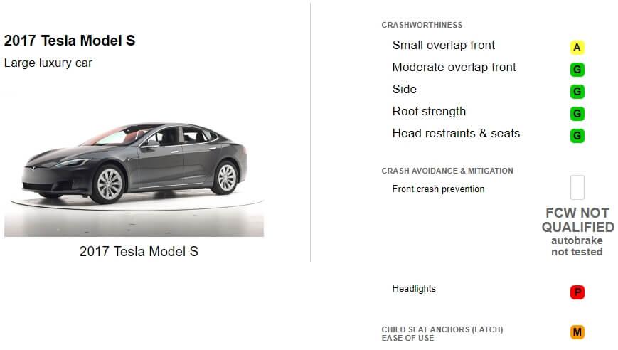 Оценки IIHS электромобиля Tesla Model S 2017