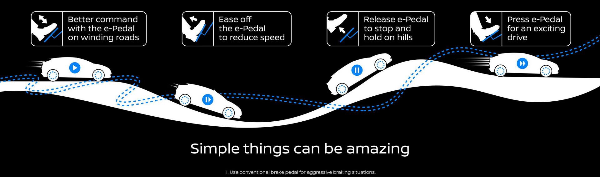 Фото оработе умной педали «e-pedal» Nissan Leaf 2018
