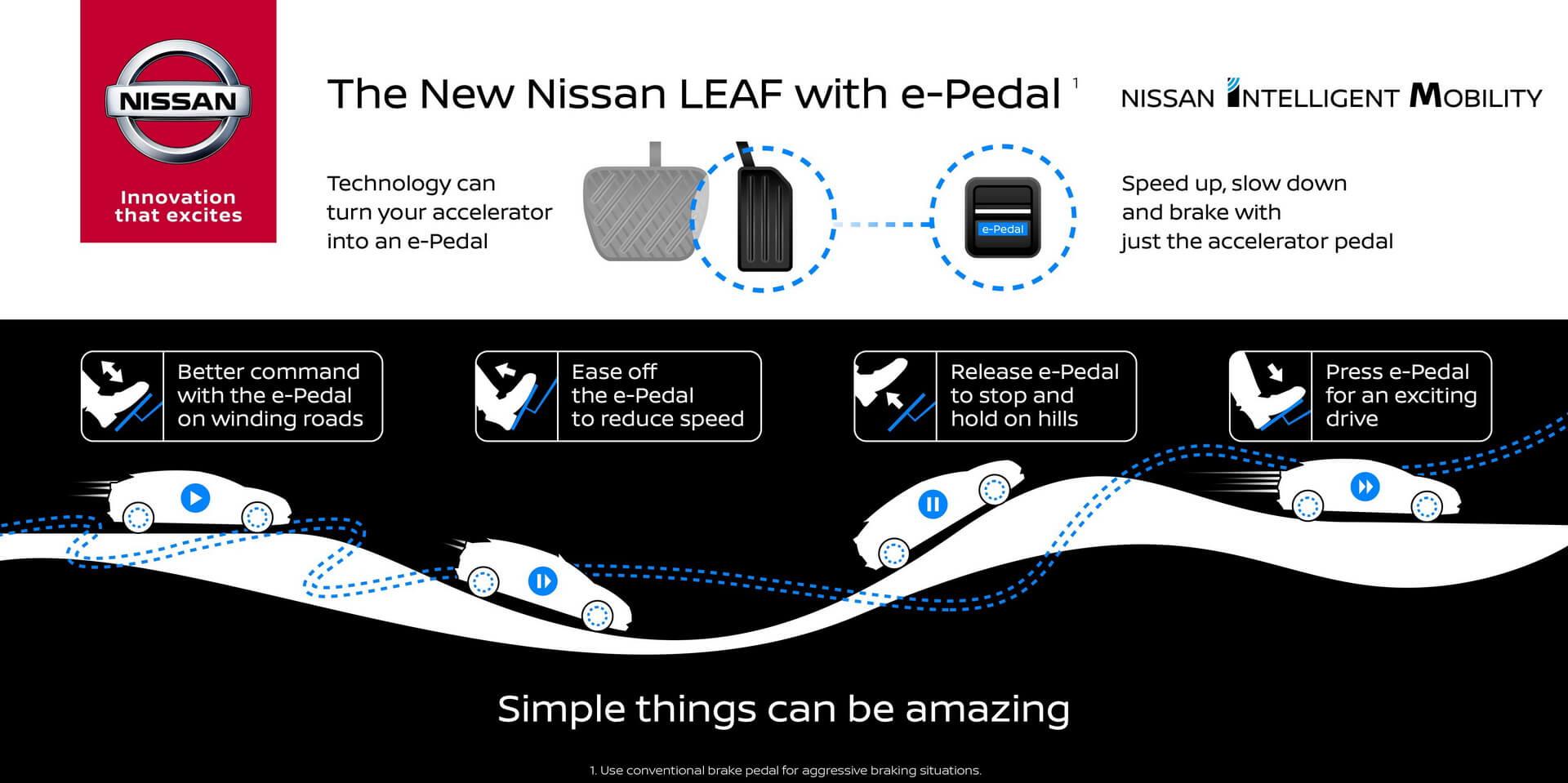 Технологии интеллектуального вождения с педалью e-Pedal
