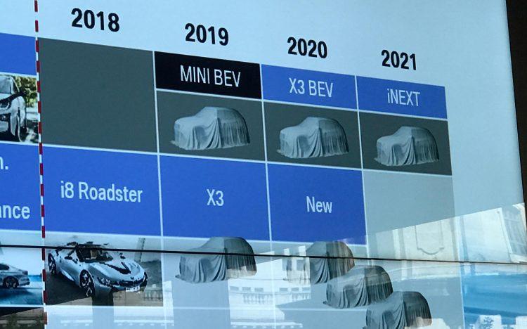 Планы BMW на выпуск автомобилей i8 Roadster, X3, iNext и другие