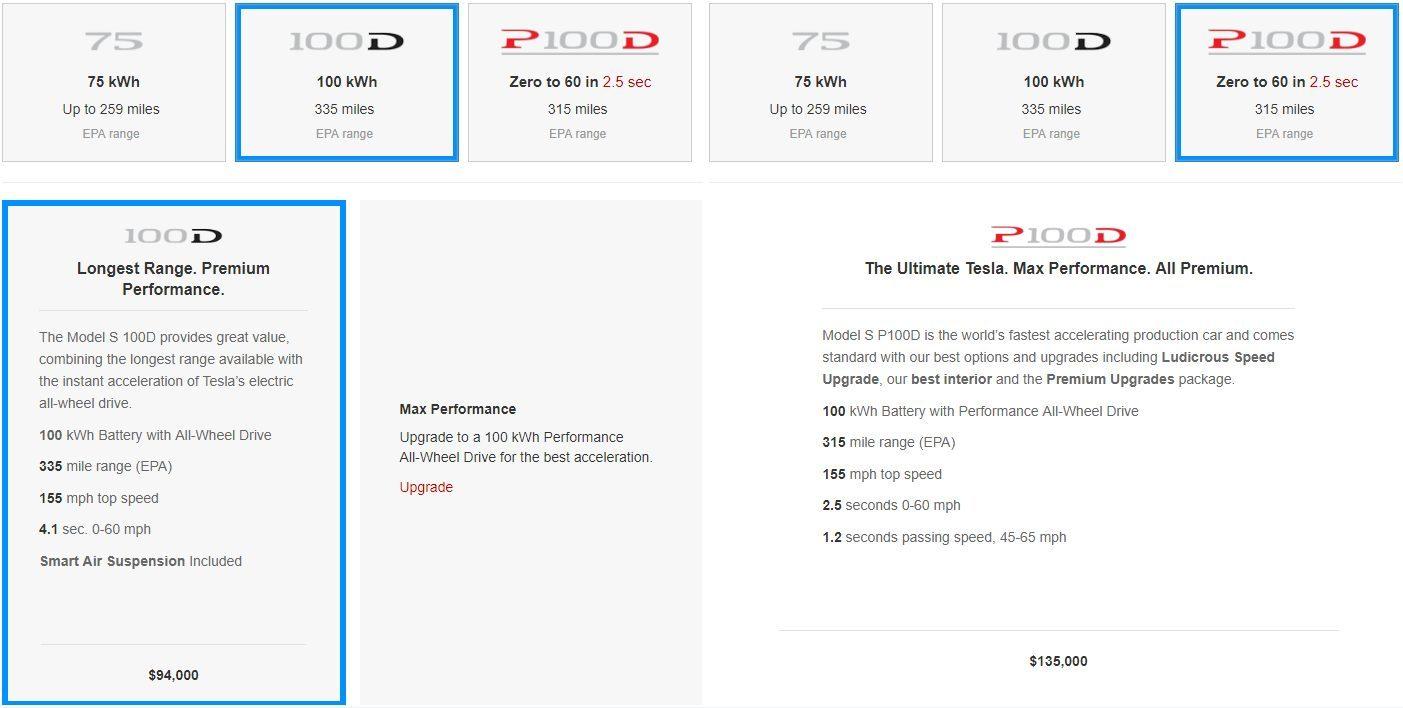 Цены на Tesla Model S 100D и S P100D