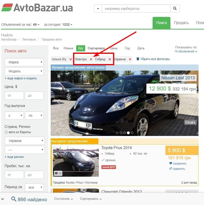 Фильтры для выбора автомобилей с гибридными и электрическими двигателями на AvtoBazar.ua