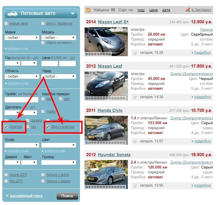 Фильтры для выбора автомобилей с гибридными и электрическими двигателями на Infocar.ua