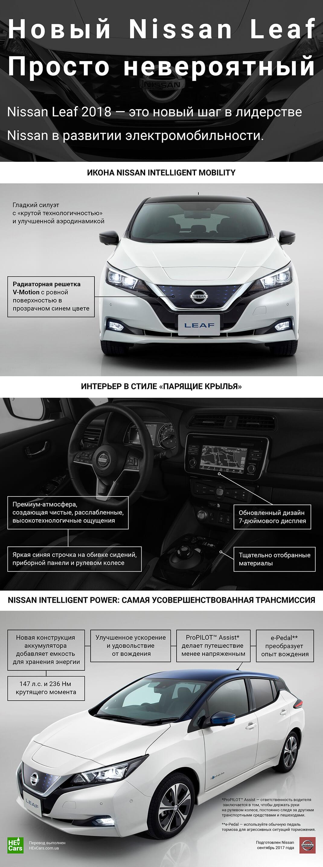 Инфографика технологий Nissan Intelligent Mobility