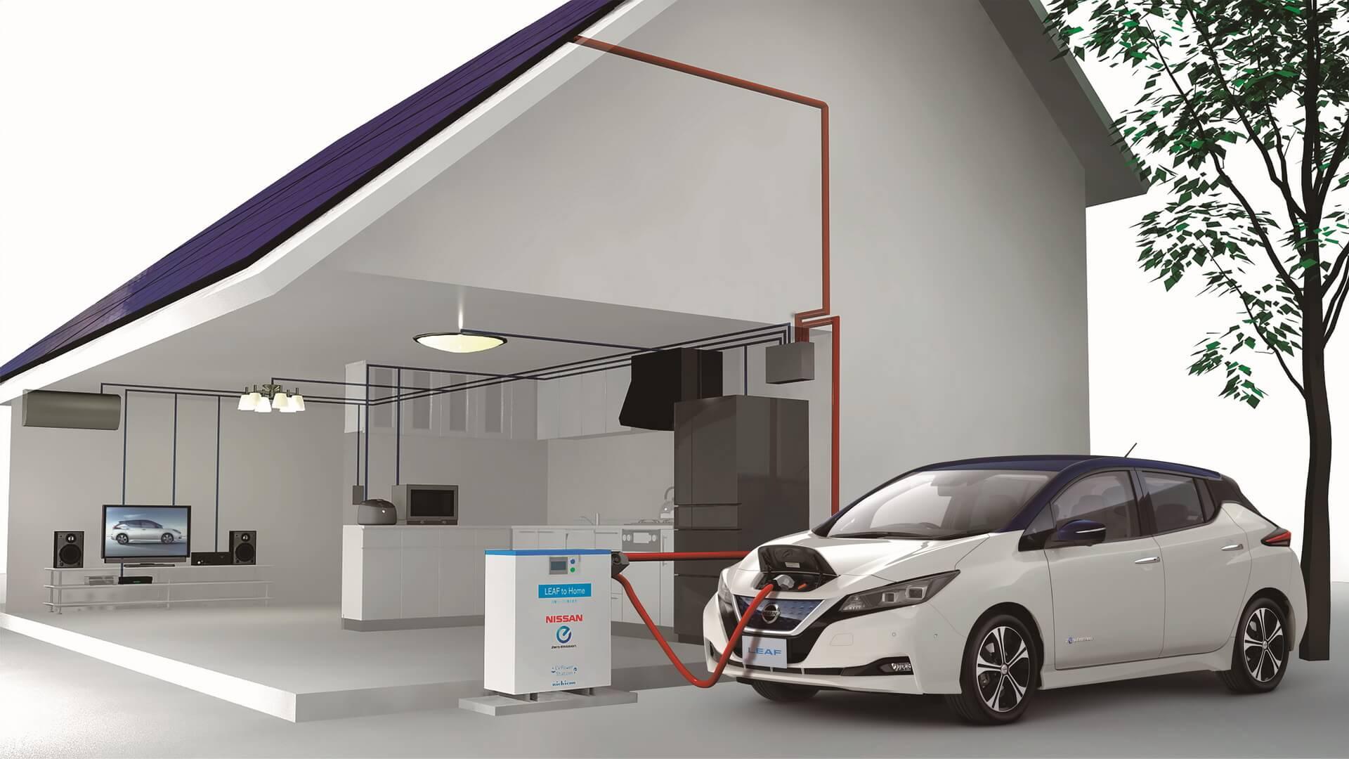 Электрическая экосистема Nissan V2G