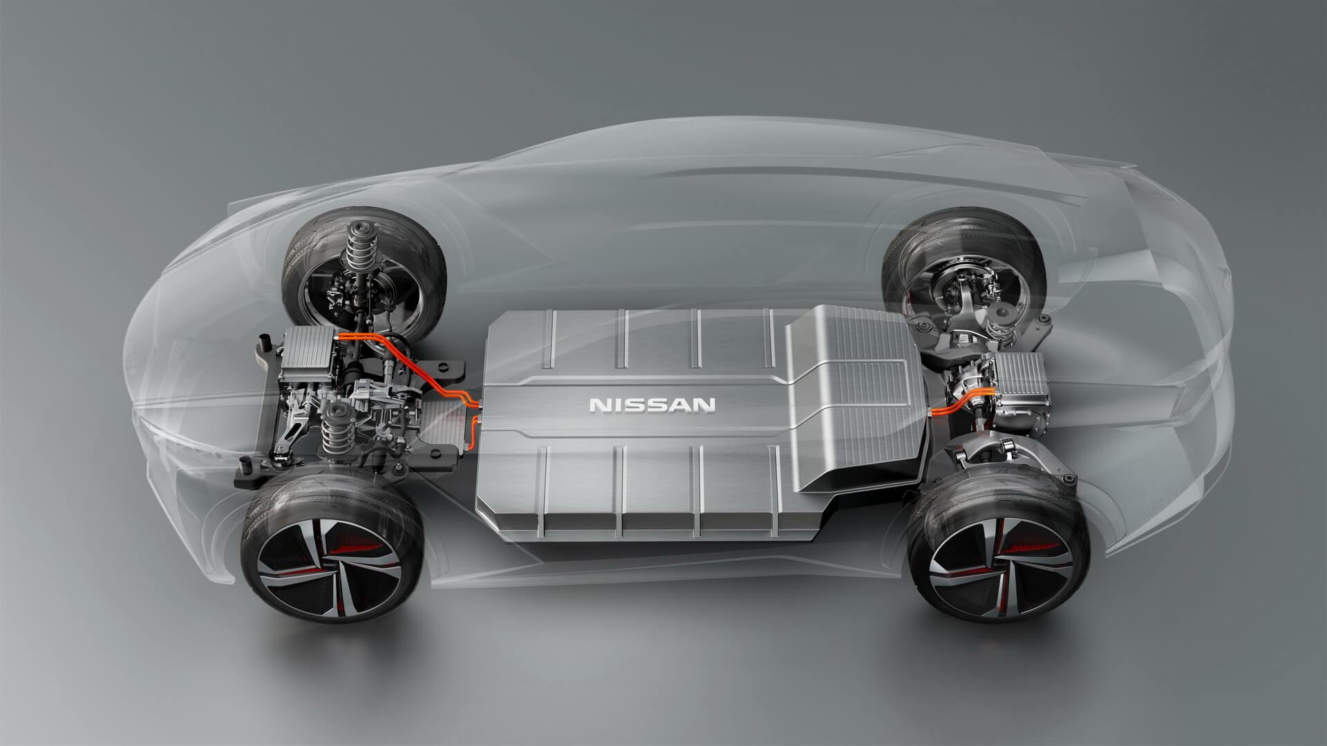 Размещение батареи в Nissan IMx