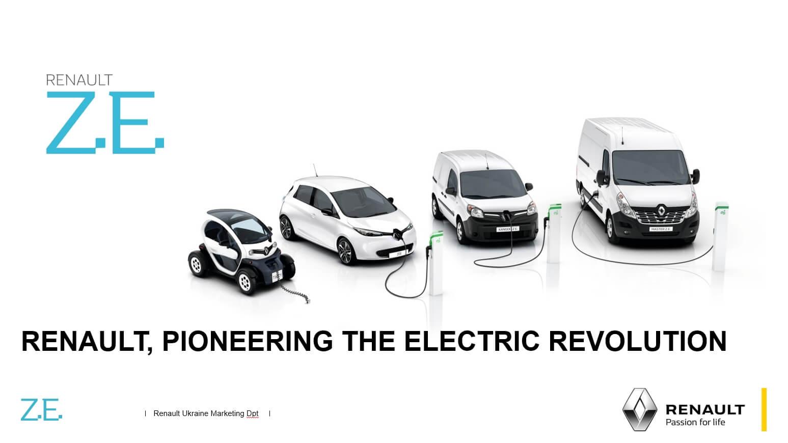 Александр Мытник: Renault Украина вразвитии электромобильности