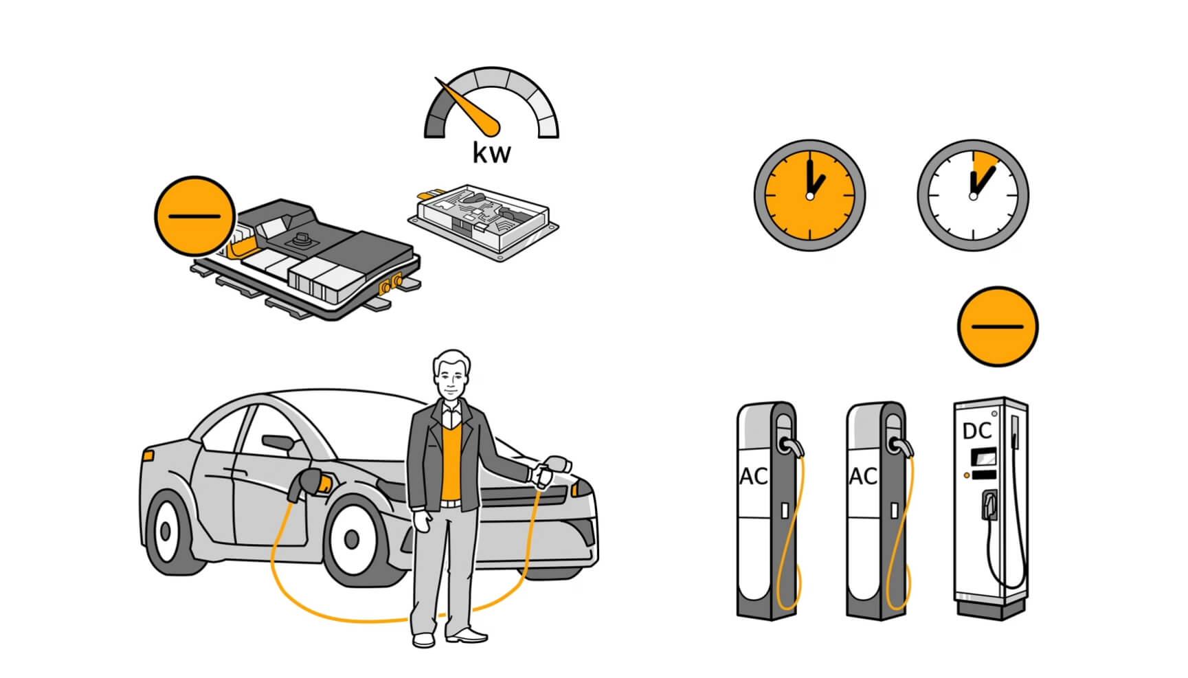 AllCharge — эффективные технологии зарядки Continental