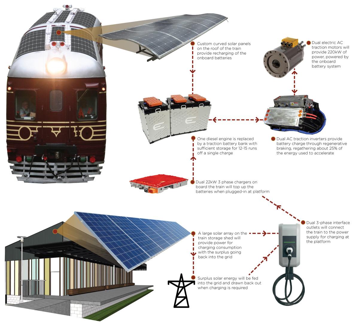 Компоненты получения солнечной энергии и способы работы системы