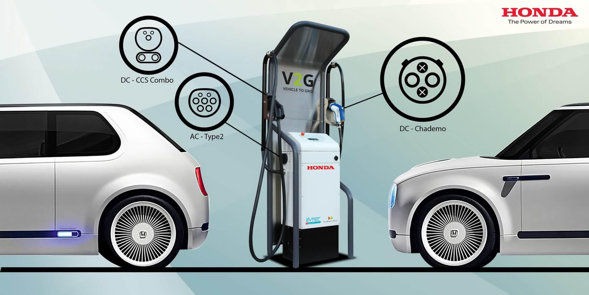 Технология двунаправленной зарядки V2G от Honda