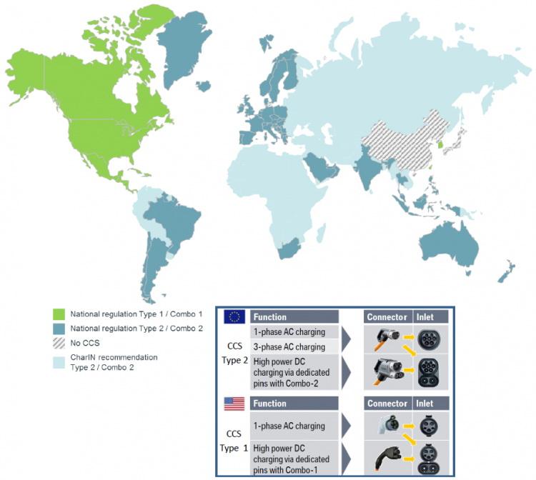 Рекомендация CharIN к стандартизации типов зарядных устройств для всех регионов мира