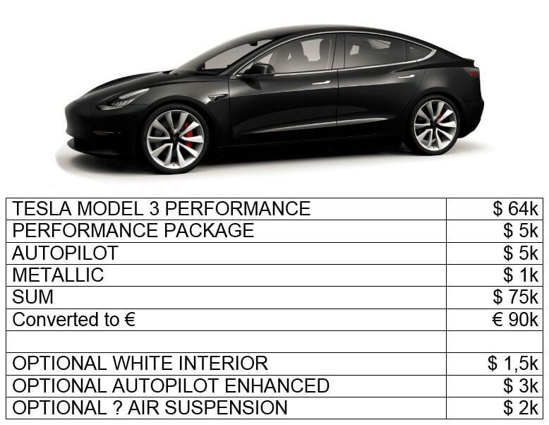 Цена модификации Tesla Model 3 Performance