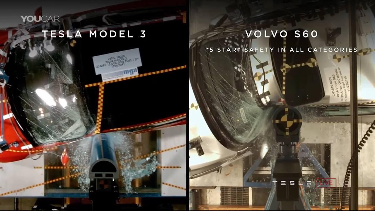 Фронтальный удар Tesla Model 3 и Volvo S60