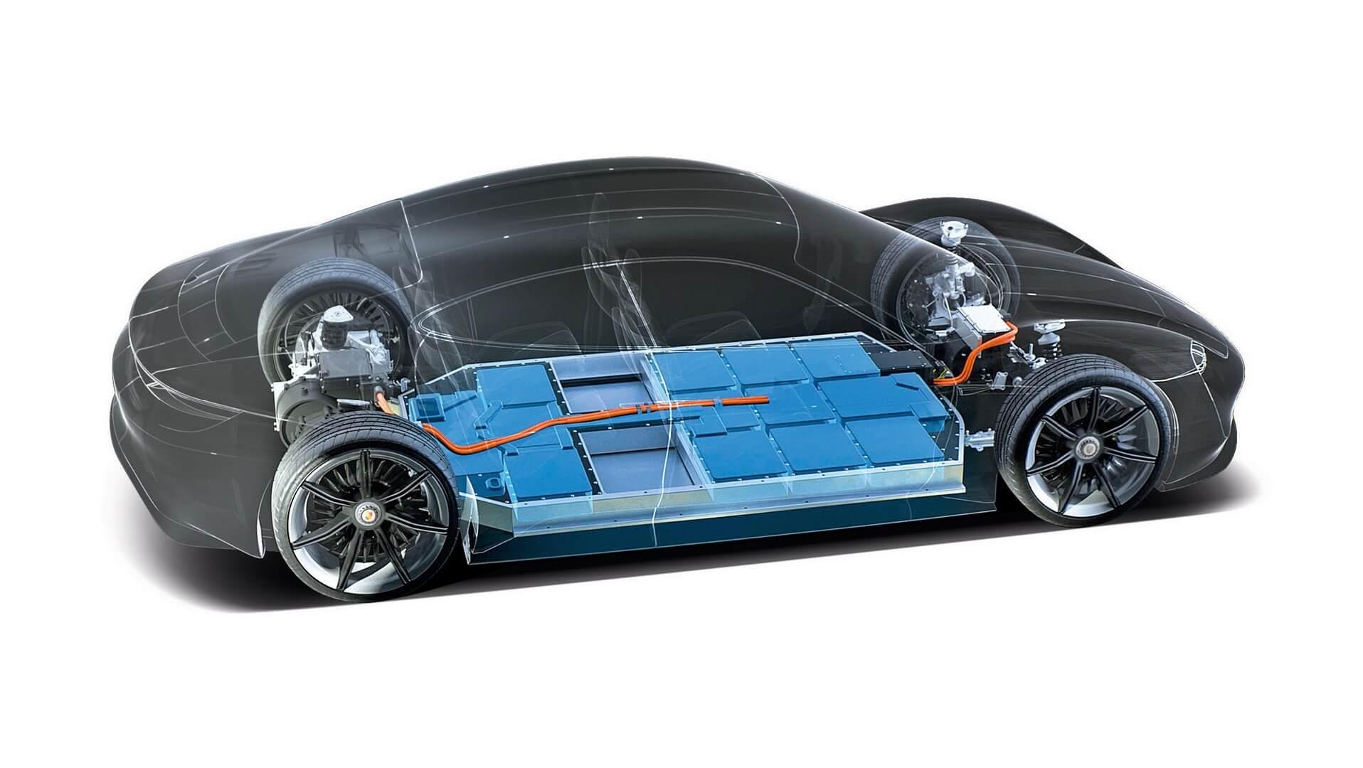 Porsche создает предприятие для разработки высокопроизводительных аккумуляторов