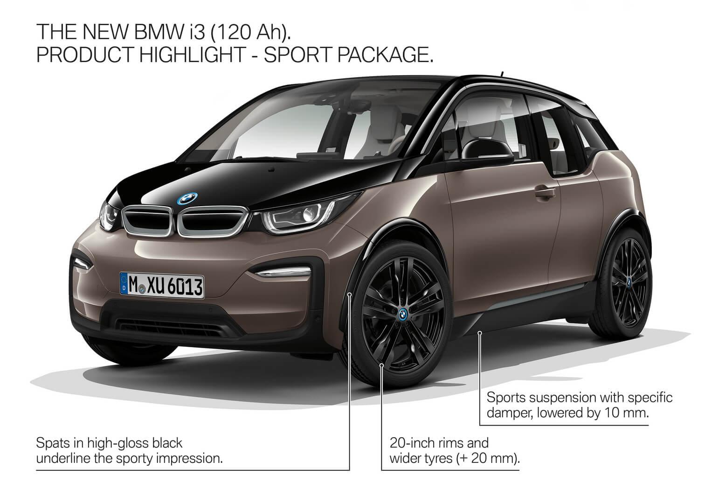 Спорт пакет в BMW i3 2019