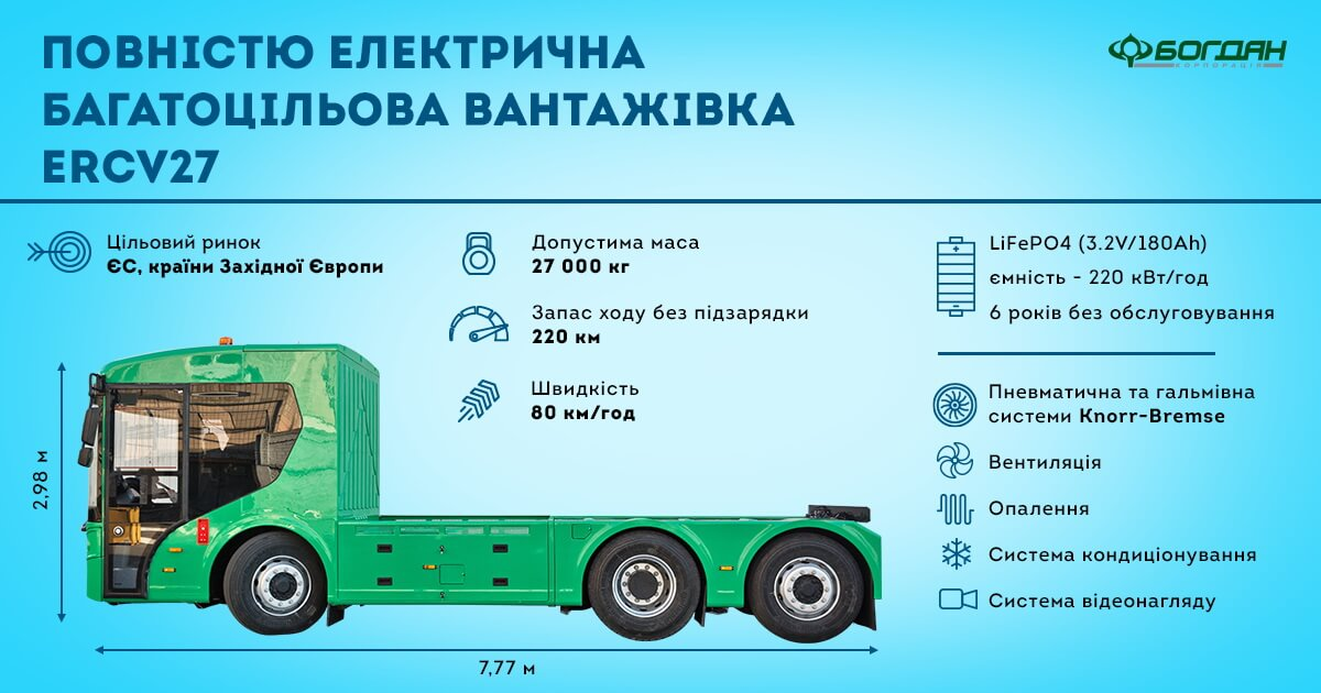 Украинский электрический грузовик ERCV27 будет работать в городах Евросоюза