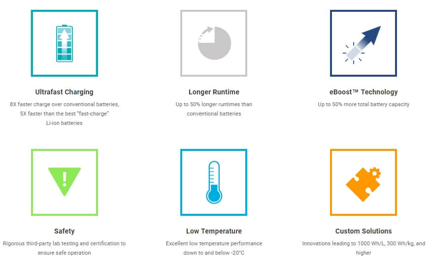 Технология HD-Energy