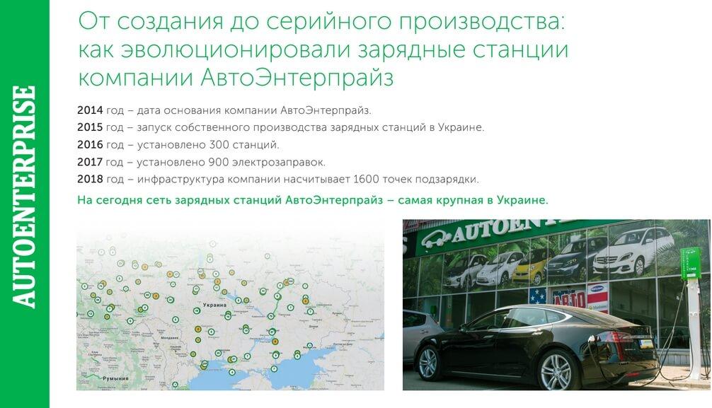 Передовые технологии «АвтоЭнтерпрайз»