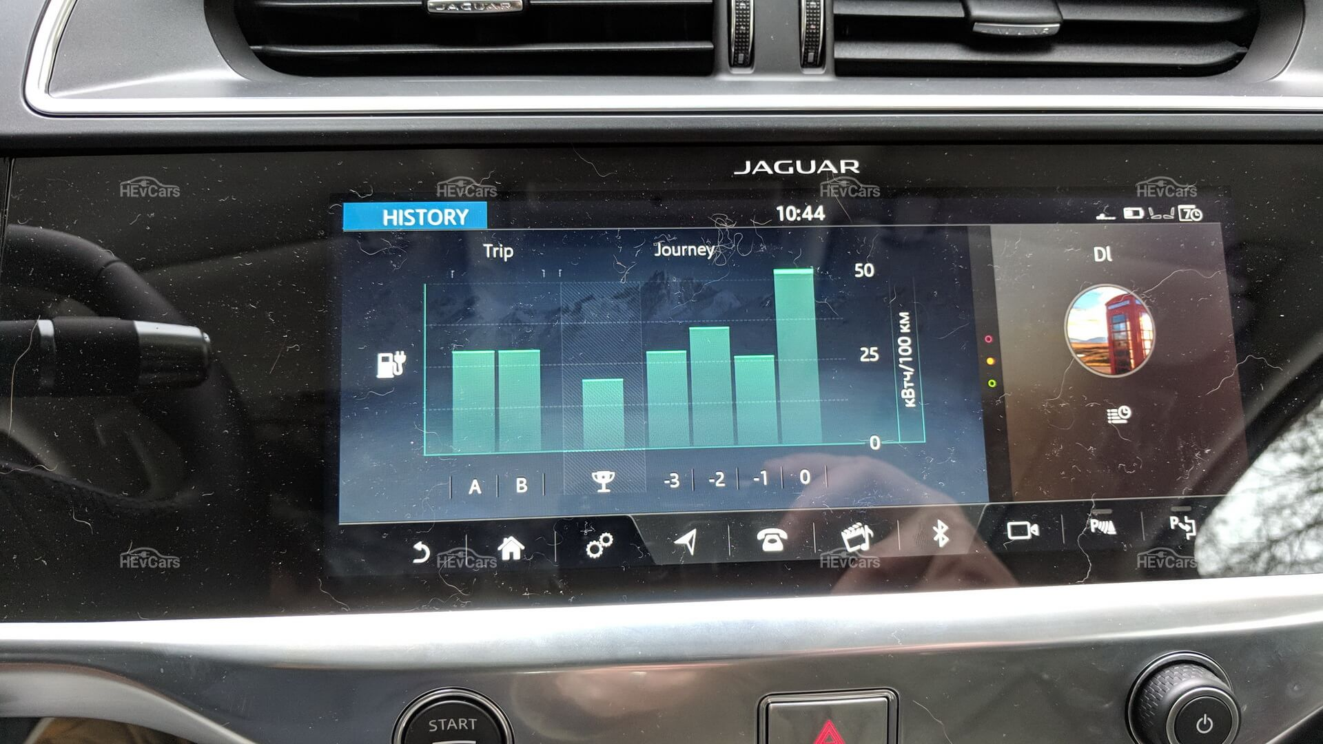 История потребления энергии в Jaguar I-Pace