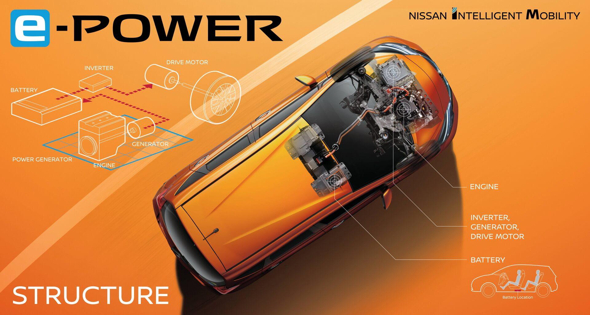 Принцип работы силовой установки e-POWER в Nissan Note