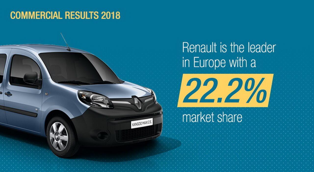 22,2% проданных электромобилей В Европе в 2018 году выпущены Renault