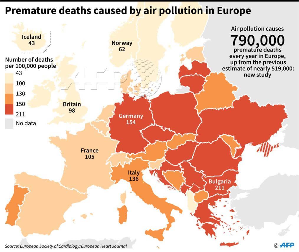 Смертность от загрязнения воздуха в разных странах Европы