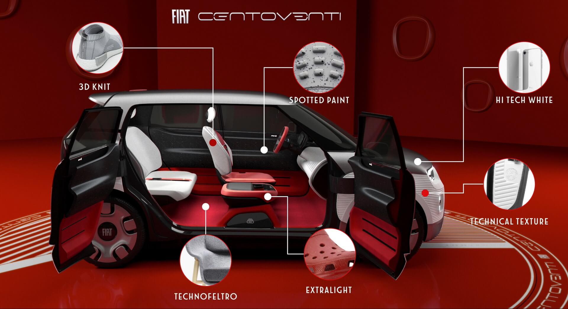 Индивидуальная настройка салона Fiat Concept Centoventi