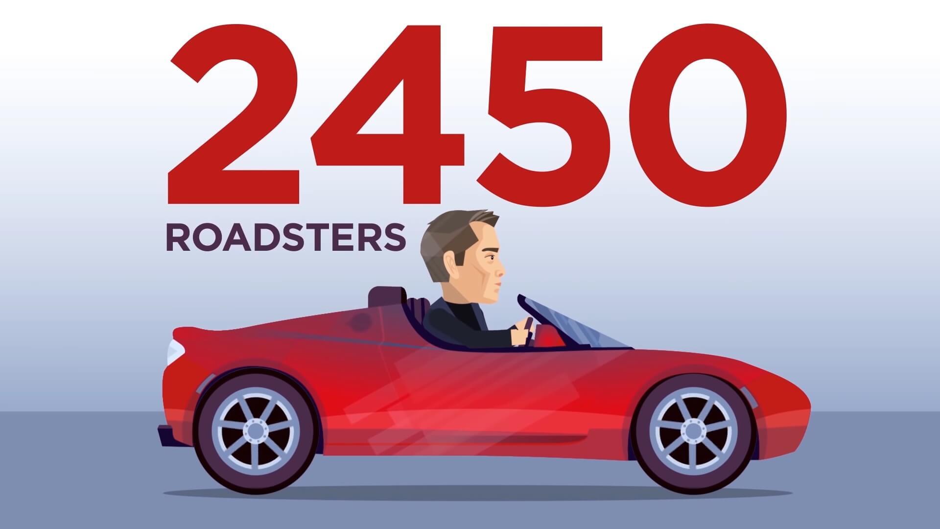 Было выпущено 2450 электрических суперкаров Tesla Roadster