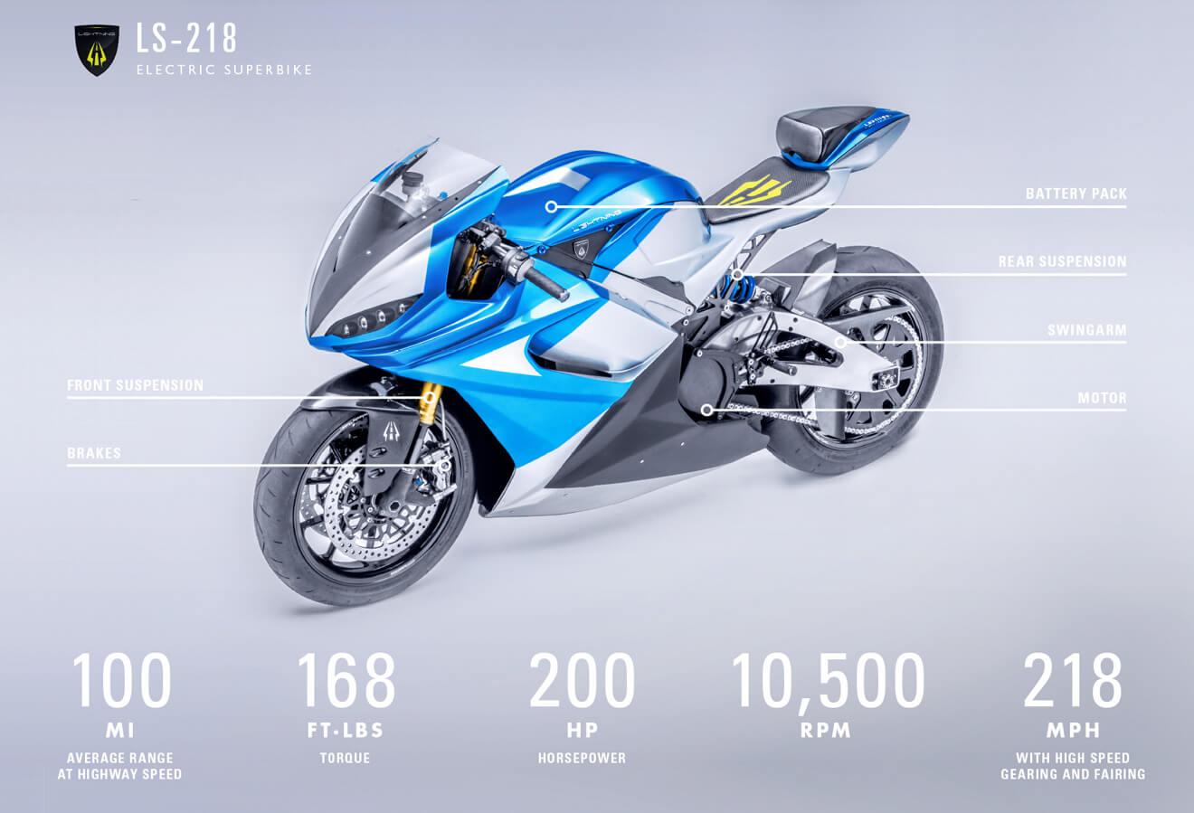 Электромотоцикл LS-218