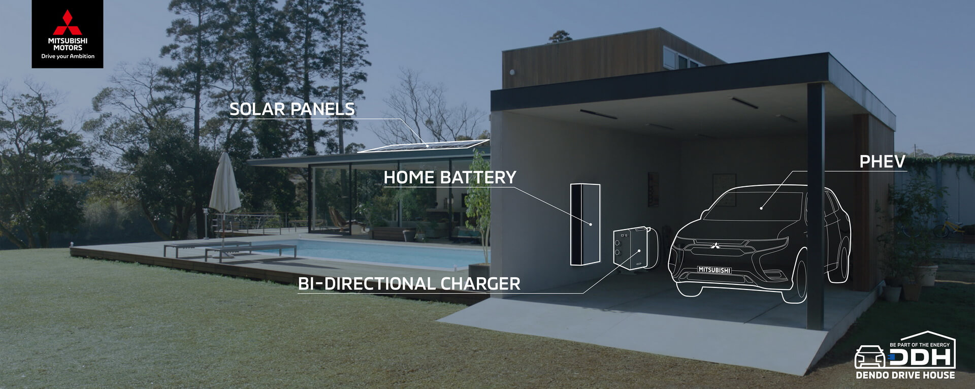 Mitsubishi Engelberg Tourer PHEV стехнологией DENDO Drive House