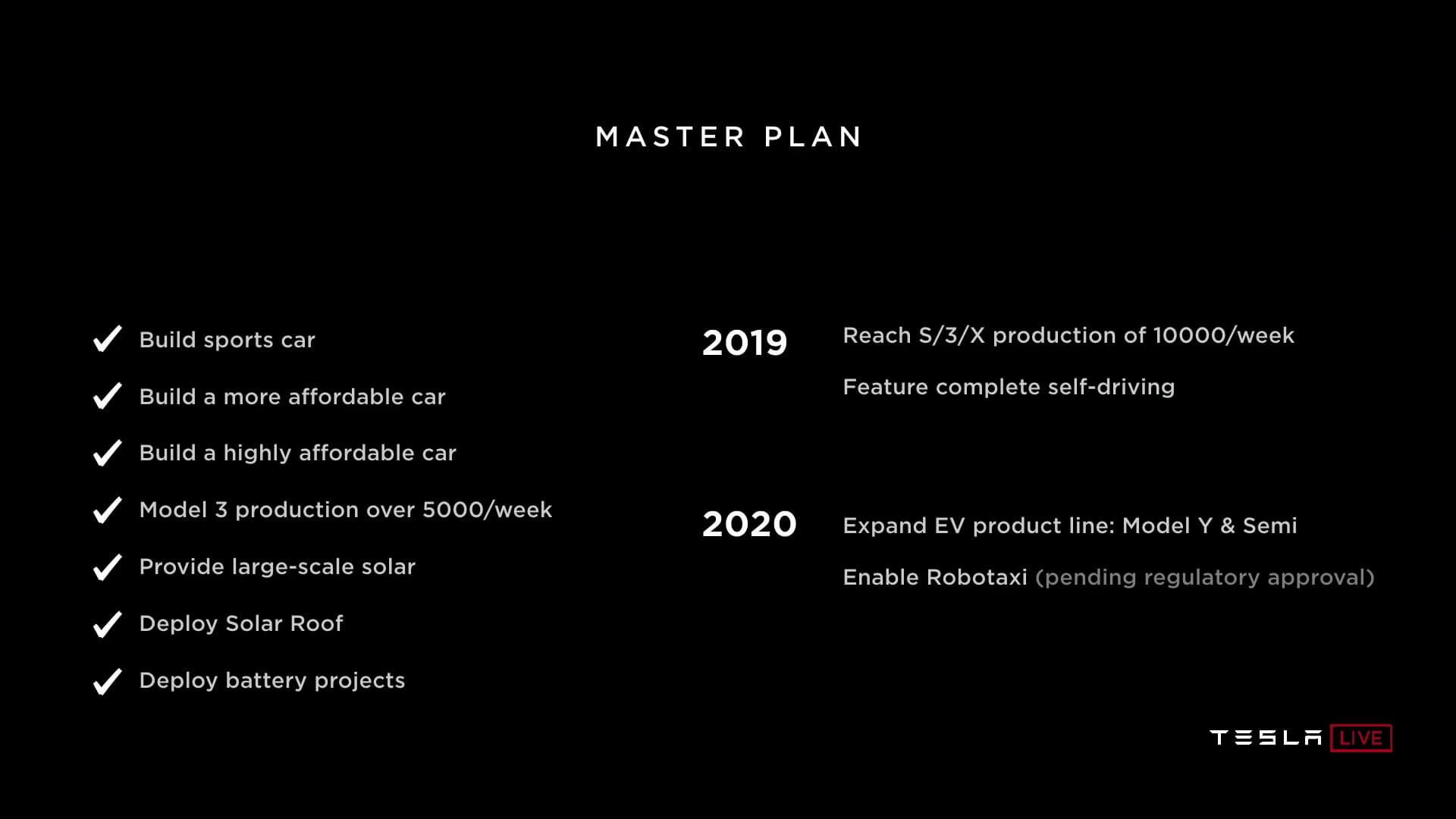Мастер план Tesla