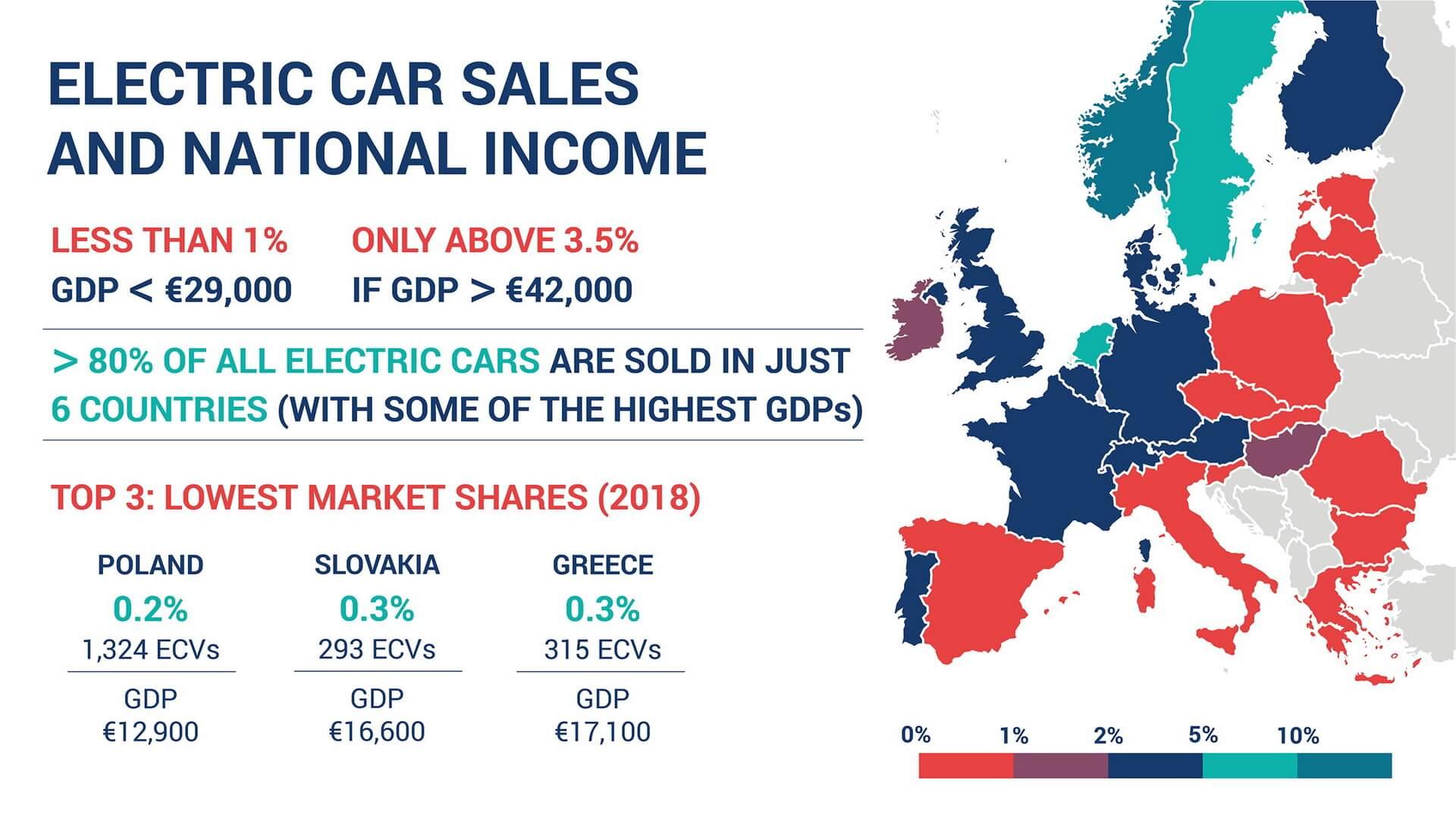 Доля рынка электромобилей в ЕС за 2018 год