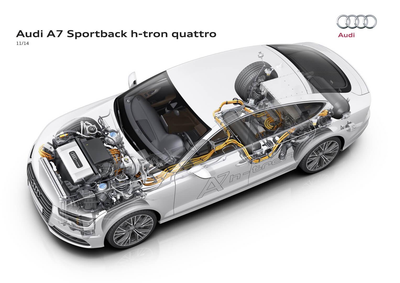 Концепт Audi A7 Sportback h-tron quattro