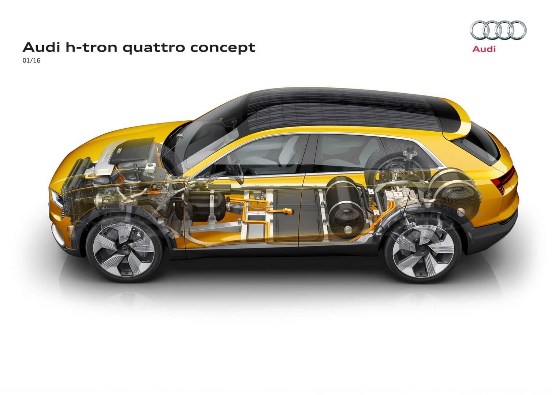 Прототип водородного автомобиля Audi h-tron quattro