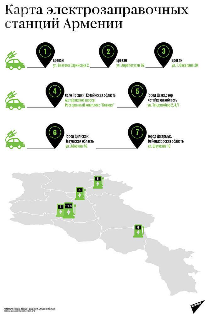 Станции зарядки электромобилей в Армении на текущий момент