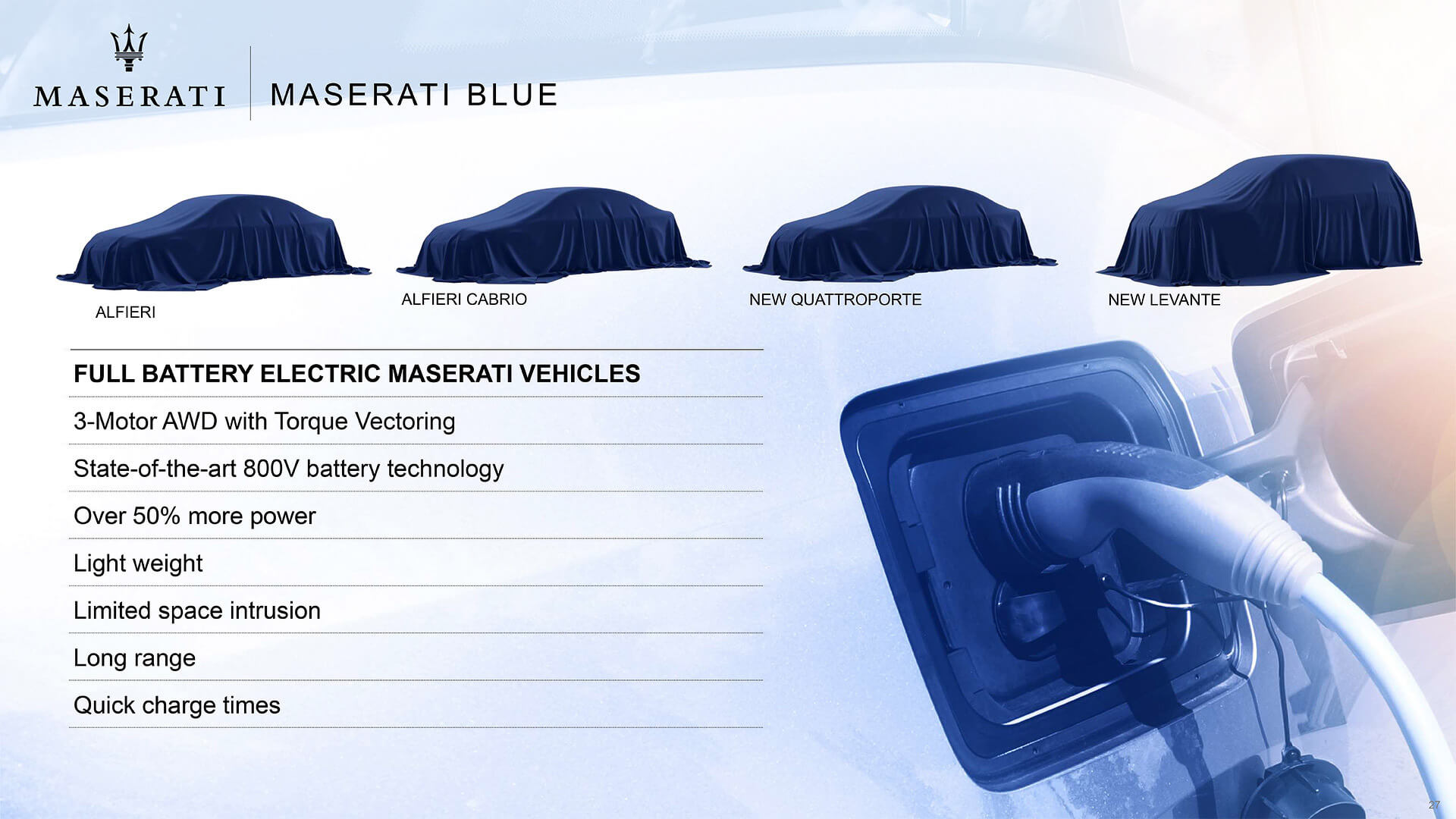 Дорожная карта электромобилей Maserati