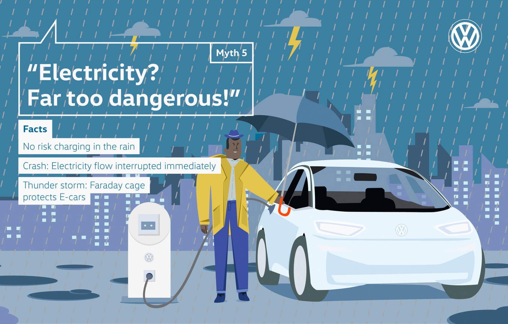 Безопасность электромобиля