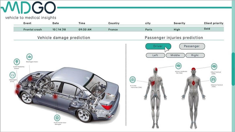 Hyundai и стартап MDGo повысят безопасность автомобилей с помощью ИИ