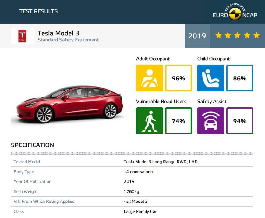 Результаты испытаний набезопасность Tesla Model 3