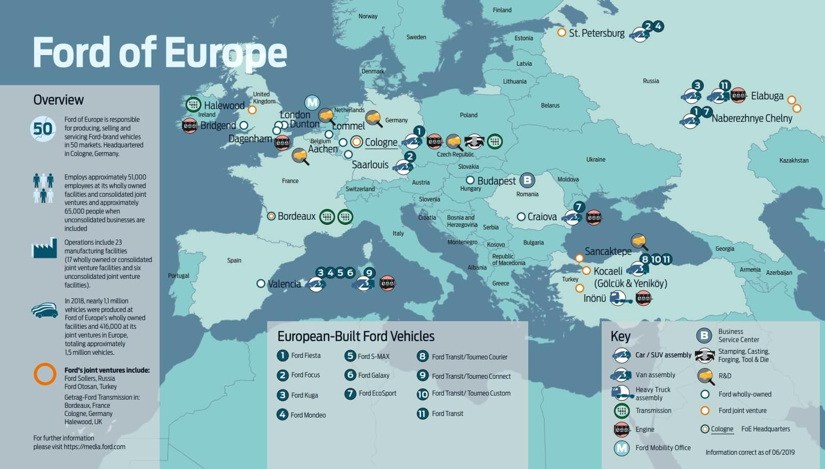 Заводы по выпуску автомобилей Ford в Европе