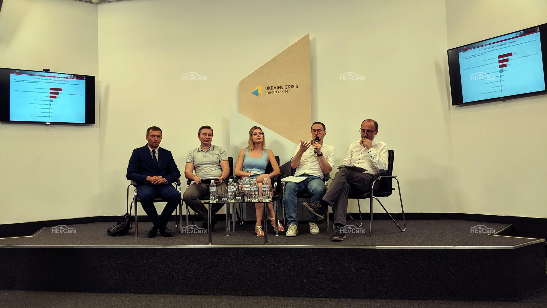 Слева направо: Виталий Годун - Арсений Абдураимов - Марина Кытина - Алексей Рябчин - Иван Любарский