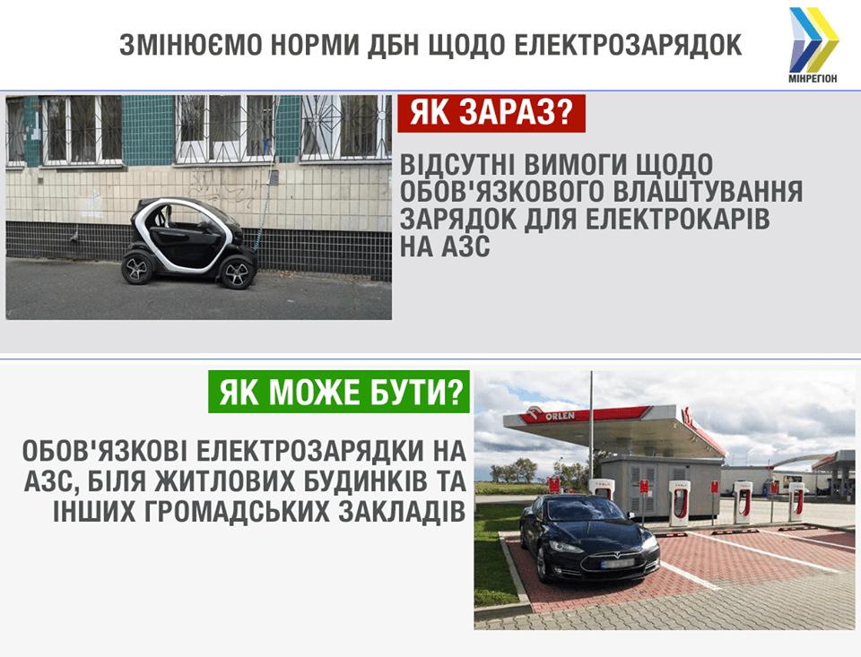 В Украине планируют устанавливать зарядные станции на всех АЗС