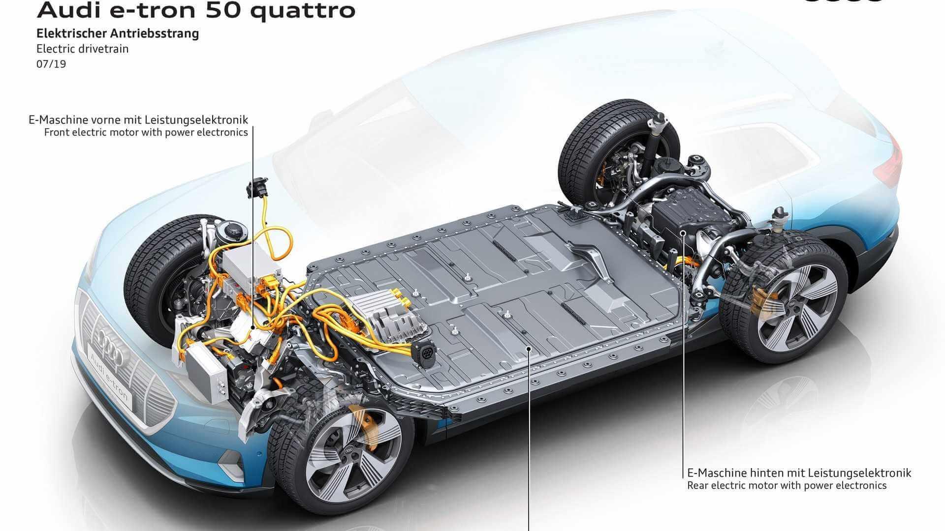 Электродвигатели Audi e-tron 50 quattro